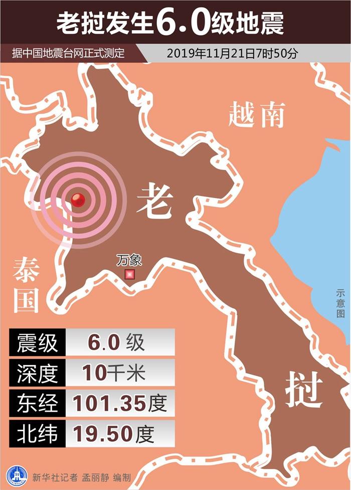 老挝先后发生5.8级和6.0级地震 云南西双版纳有震感