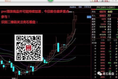 http://www.weixinrensheng.com/caijingmi/1155987.html