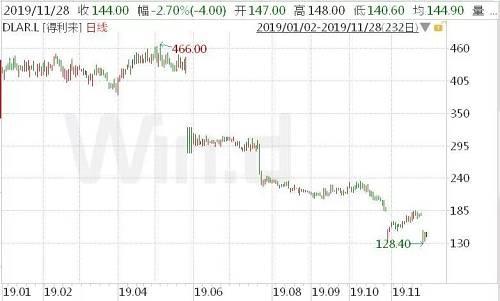 魔幻现实!英印钞机公司资不抵债、市值蒸发70%