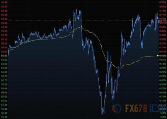 12月4日财经早餐:贸易忧虑重燃,美元连续下滑避险货币飙升,黄金创近四周新高,静待加银利率决议