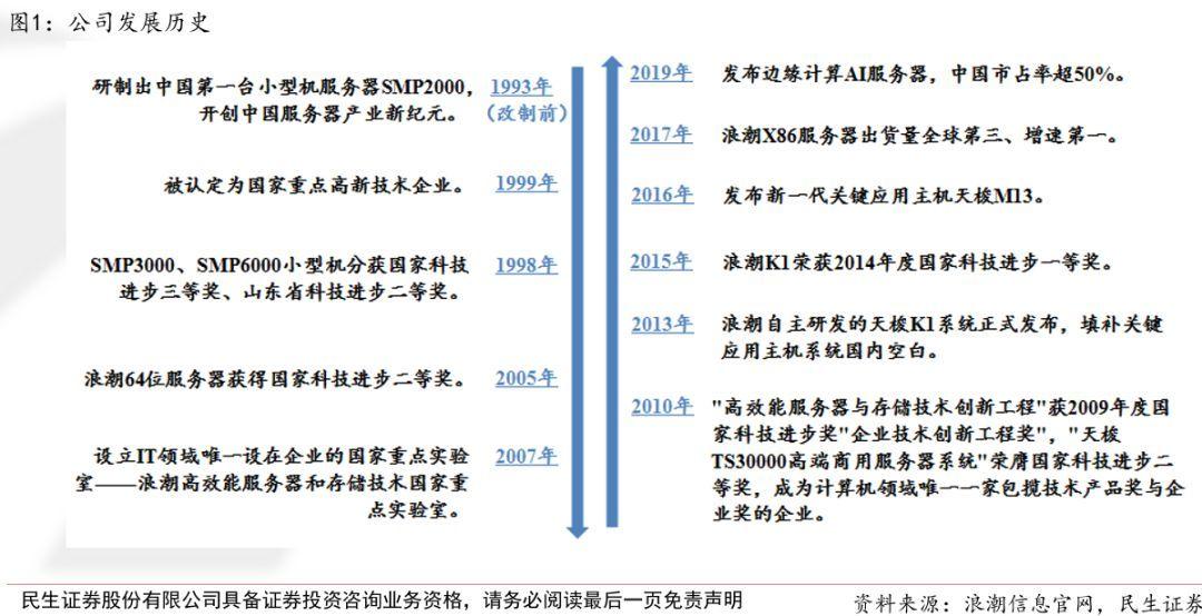 http://www.reviewcode.cn/jiagousheji/105345.html