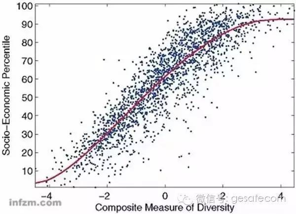 「乐百家手机客户端下载」穷人和富人在人脉结构上的差别(深度分析)
