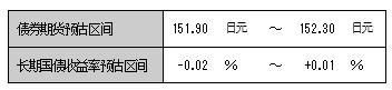 投资者摸索24000日元关口