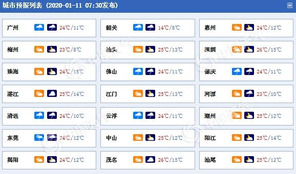 周末较强冷空气携风雨影响广东