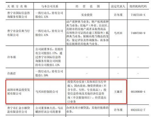 2018年10月,有媒体报道称,王某君已被公安经侦部门采取强制措施, 操纵标的除普邦园林外,还可能涉及康美药业。