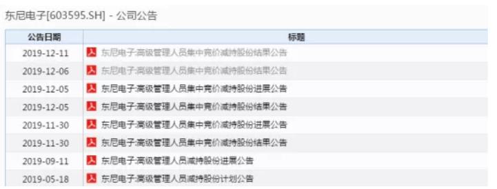 """为了降低市场对上市公司股权变动的""""担忧"""",沈晓宇本人也在上述《自愿延长股份锁定期的承诺函》中承诺,将所持东尼电子全部股份的锁定期延长36个月,即该部分股份的锁定期届满日由2020年7月11日延长至2023年7月10日。"""