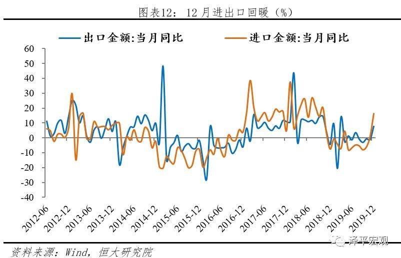 l月份gdp_微刺激发力,四季度暂稳,经济L型 点评9月经济和财政收支数据