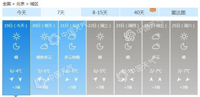 北风驱散雾和霾 今日北京天气晴朗风寒感十足