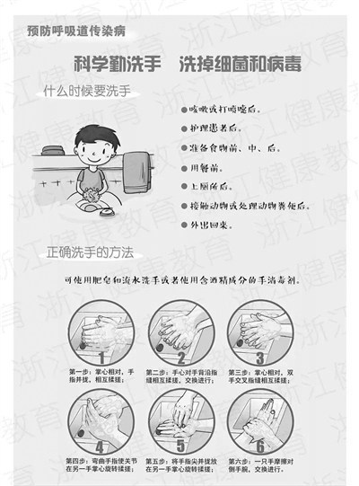 口罩怎么戴、洗手怎么洗…… 这些关于传染病防治的小知识要记好