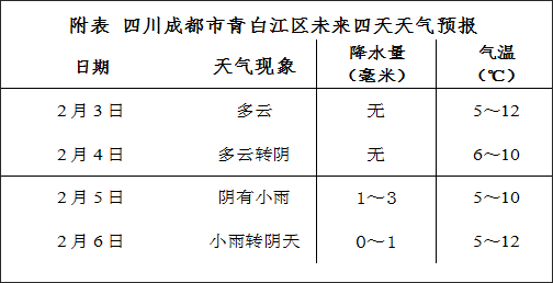 四川成都清泉镇发生5.1级地震 今明两天震区以多云为主
