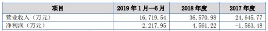 隆基电磁新三板挂牌上市2019年1-6月营收1.67亿元
