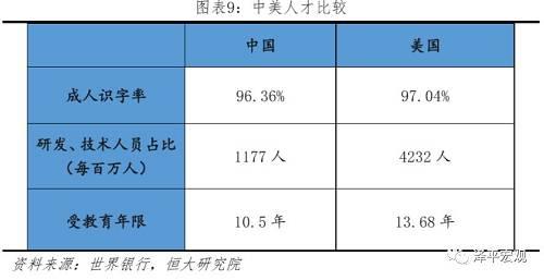 1.3 文化:美国博物馆和公共图书馆数量是中国的5.3倍,中国图书阅读率、人均阅读量低于美国,中美大学生分别偏爱故事类和哲学类书籍