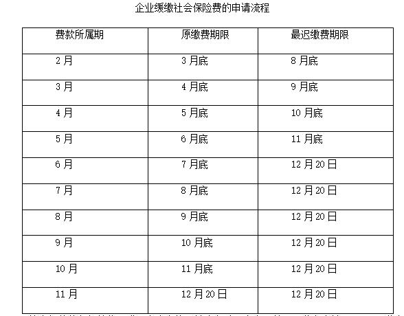 深圳社保官方网站_企业社保费如何减免?官方解读来了-新闻频道-和讯网