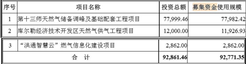 """洪通股份IPO:股权代持被关注!多个子公司有处罚记录、部分建筑未取得产权,高度""""依赖""""中石油"""