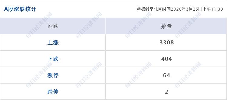 每经12点丨2020考研国家分数线预计4月中旬公布;无锡新吴回赠日本丰川5万只口罩;千岛群岛发生7.5级地震,夏威夷发布