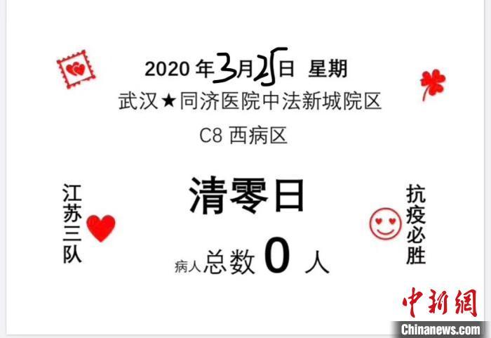 """53天救77位患者 江苏医疗""""重症"""