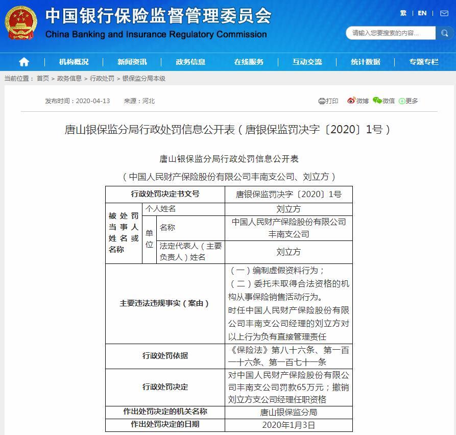 人保财险丰南支公司被罚65万:编制虚假资料