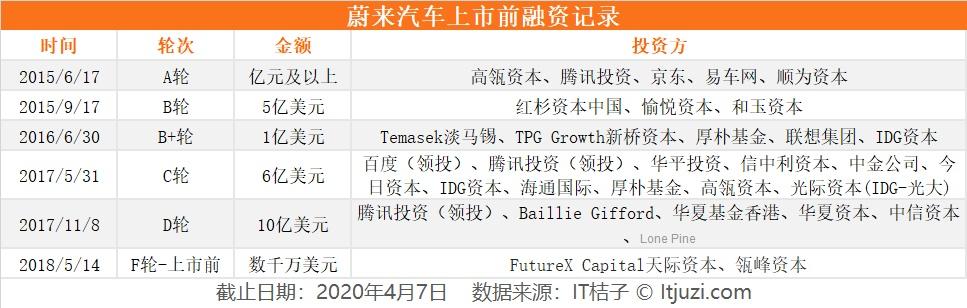 瑞幸神话破灭,盘点中国 25 家「神速」上市的公司都有怎样的背景