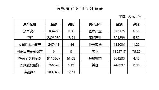 天津信托混改落地!上实集团94.09亿元摘得77.58%股权