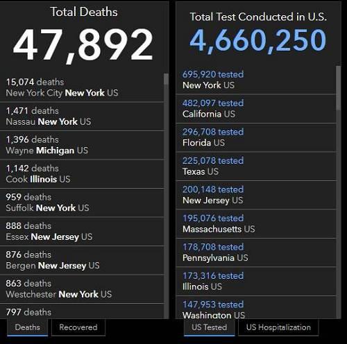 纽约州长:抗体测试显示纽约或240万人感染新冠病毒