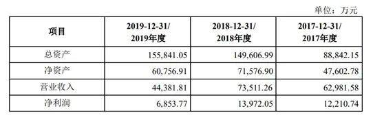 牛眼IPO | 岭南股份拟分拆文旅子公司上市 传统园林业务遭遇阵痛后谋调整