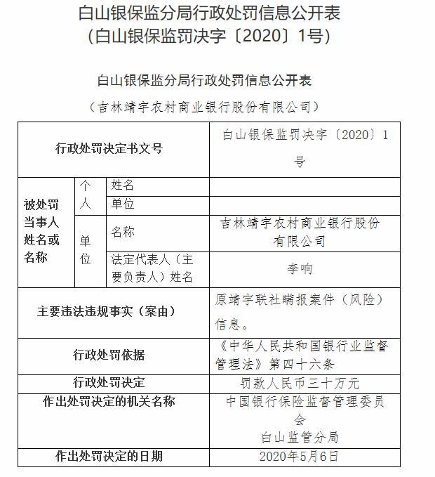 吉林靖宇农商银行领30万元罚单 因原靖宇联社瞒报案件(风险)信息