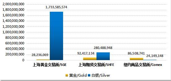 《2019外汇贵金属行业发展蓝皮书(中国及东南亚市场)》发布在即 提前看看亮点有哪些?