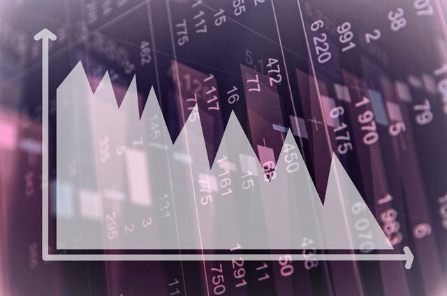 股市、期市真实交易生态
