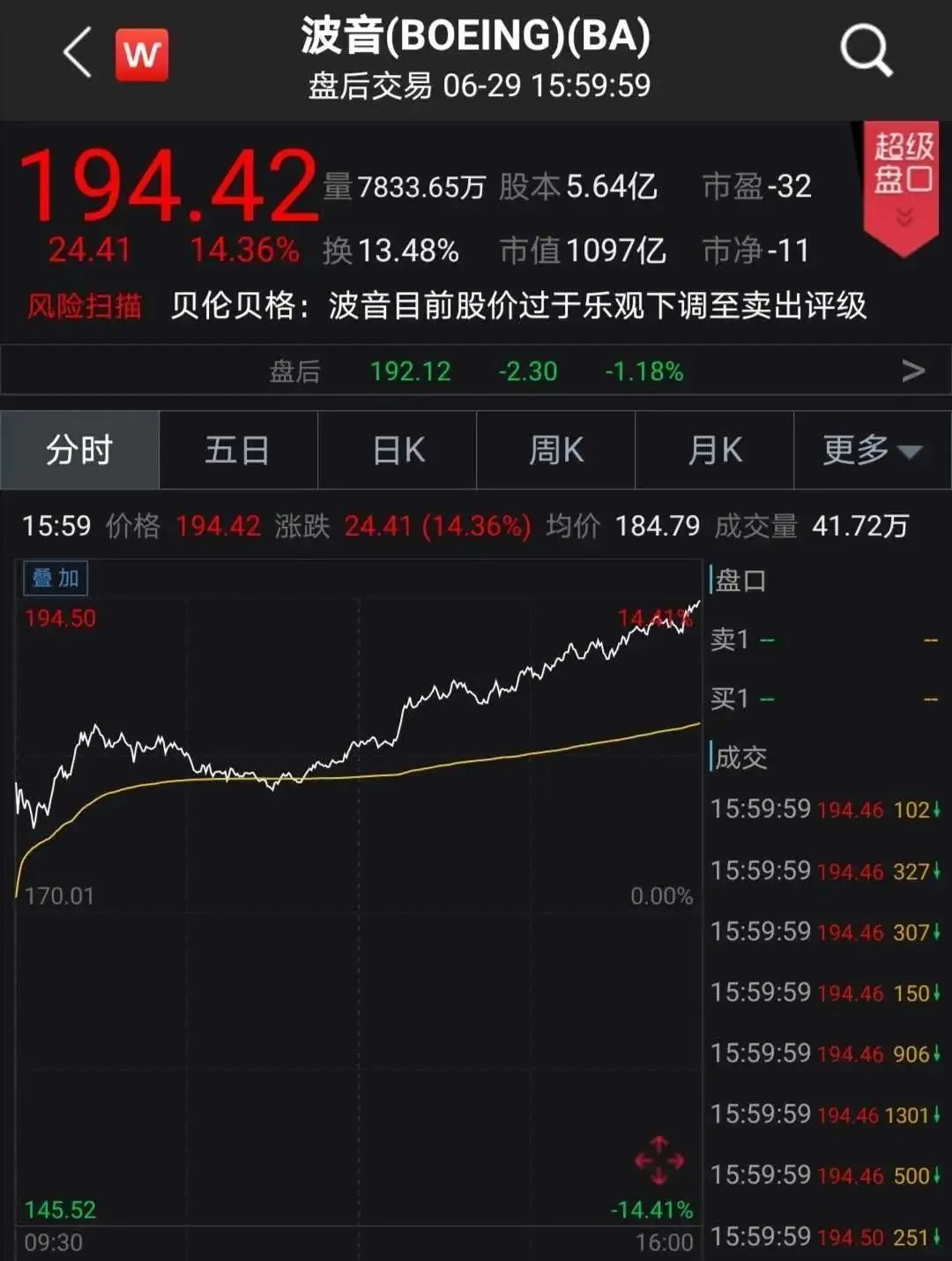 昨晚,美股涨超1%!确诊超1000万,全球疫情失控了吗?病毒变异了吗?吴尊友回应了