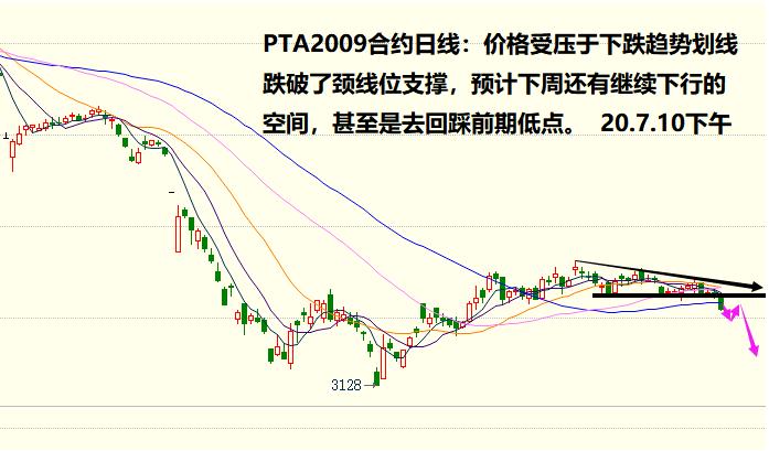 http://www.weixinrensheng.com/caijingmi/2176611.html