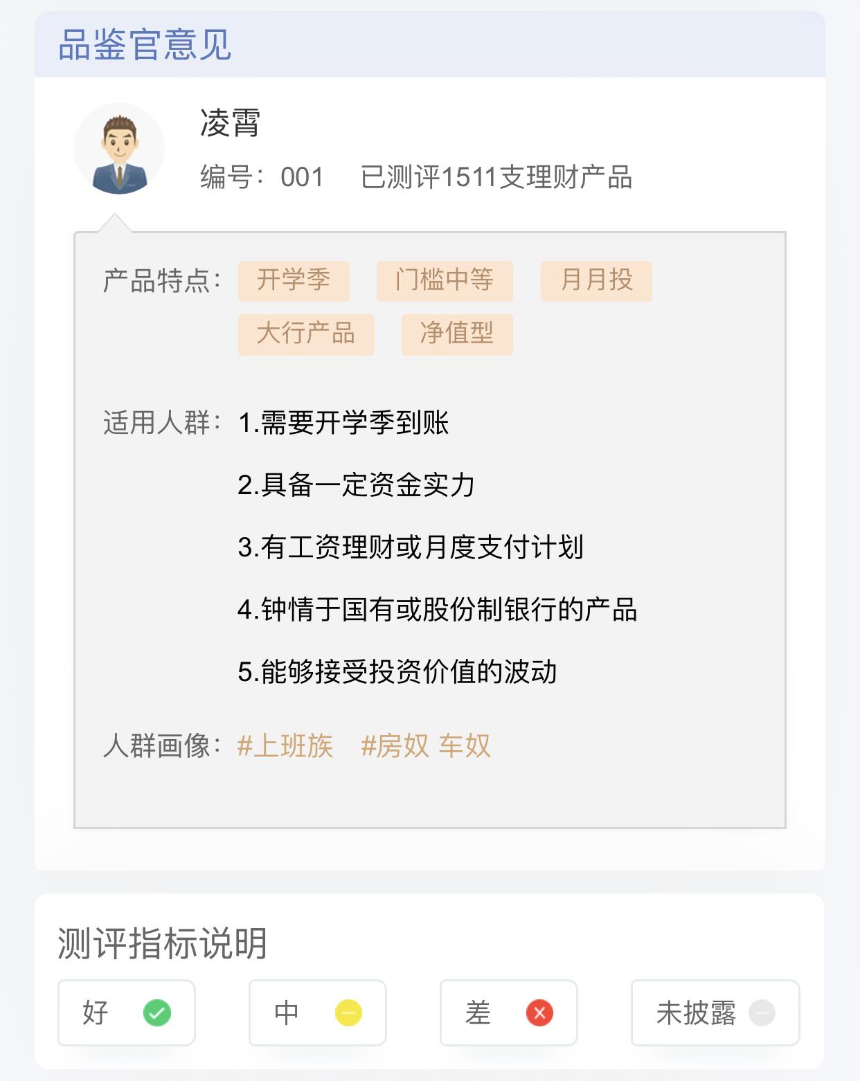 """产品测评:工商银行·四川""""月增鑫""""净值型人民"""