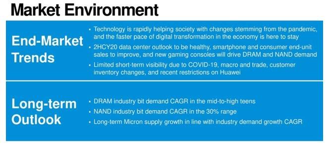"""""""分析师:市场尚未意识到几大长期利好因素,美光科技(MU.US)被严重低估"""