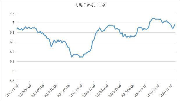 宸展光电IPO:外销收入超九成,实控人同时实控最大供应商