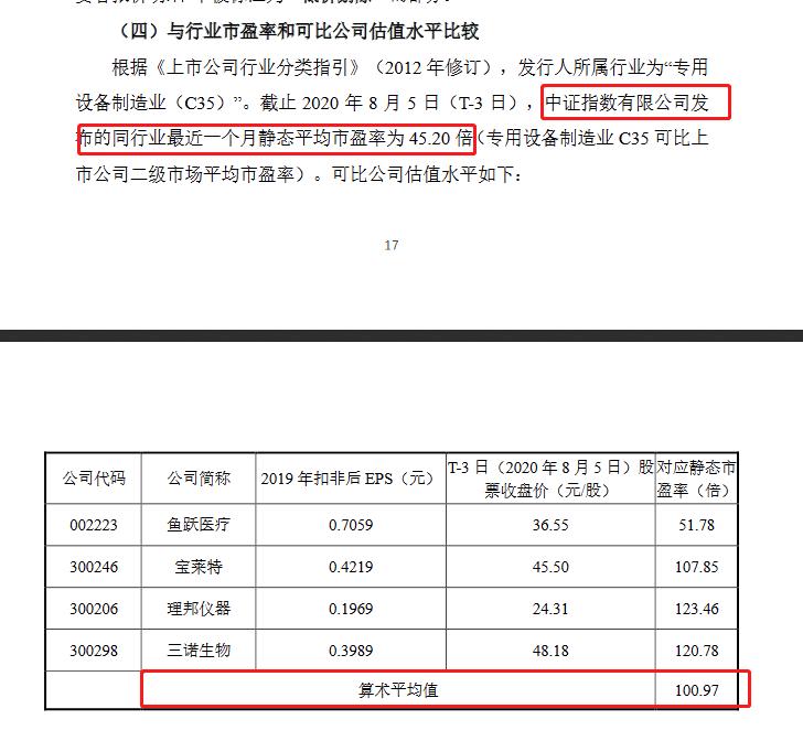 康泰医学(300869.SZ)创业发行价10.16元/股:对应市盈率为59.74倍
