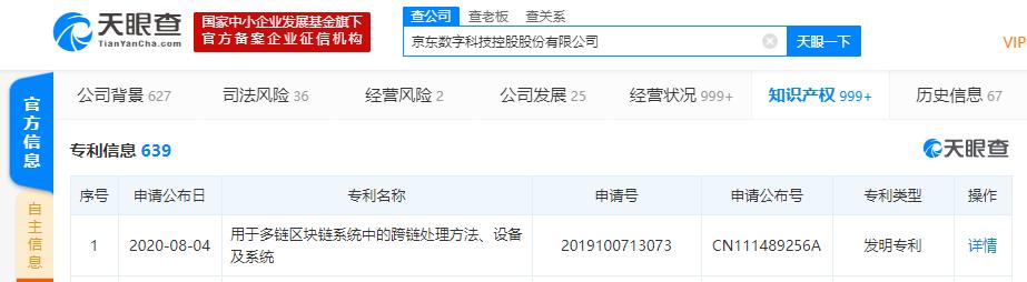 京东数字科技控股股份有限公司申请区块链发明专利 专利名称包含跨链处理方法等