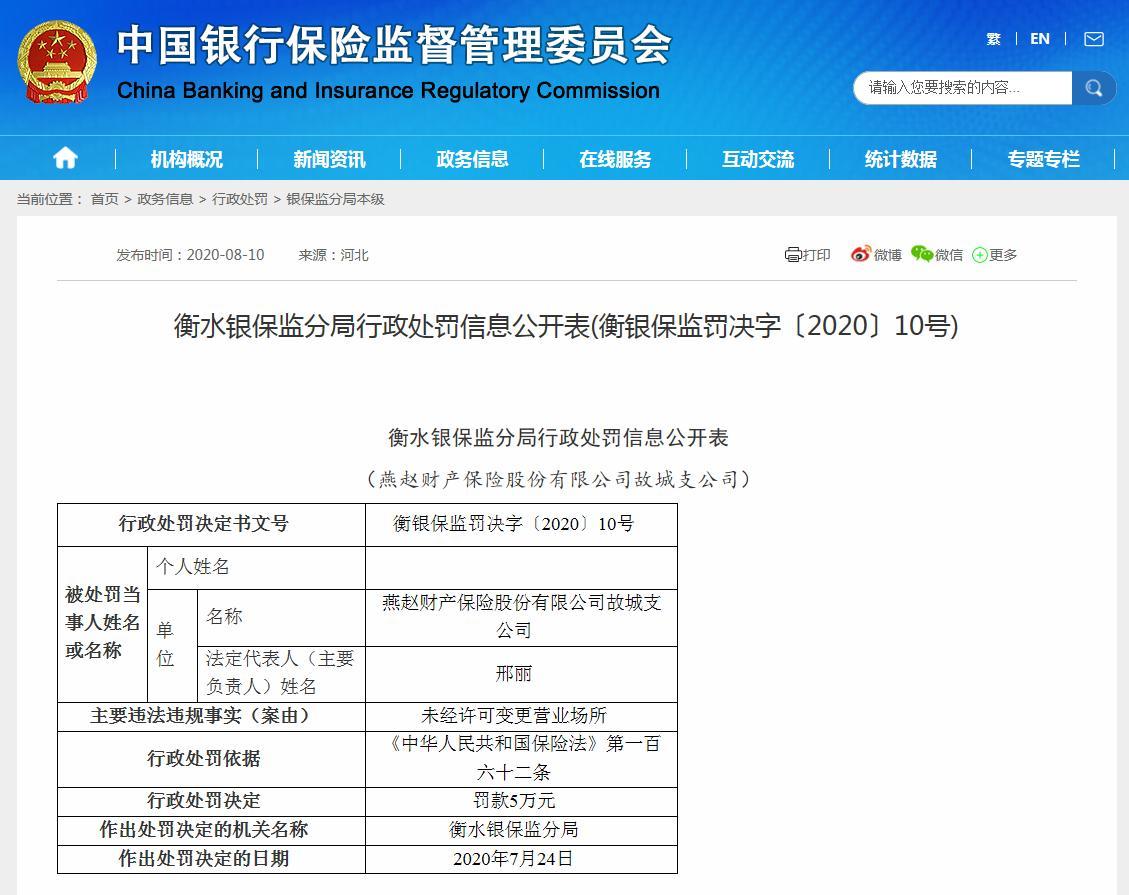 燕赵财险被罚5万:未经许可变更营业场所
