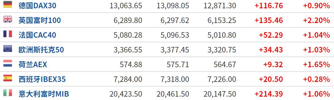 全球疫情动态【8月12日】:确诊病例突破2039万 英国二季度GDP环比大跌20.4%