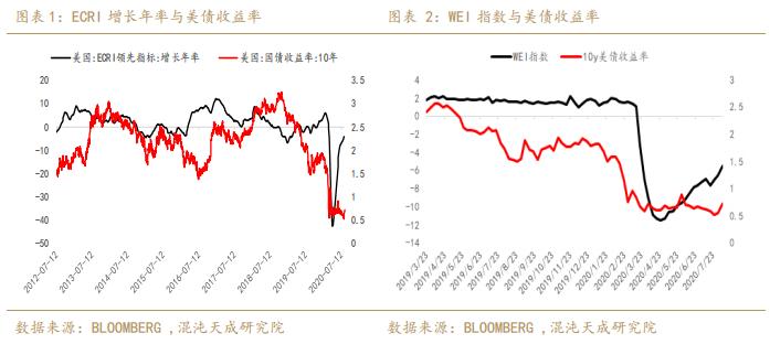 贵金属:货币政策难收敛,盛宴未结束