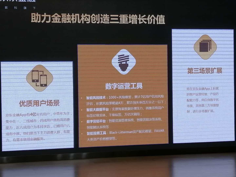 logo升级!京东金融发布品牌主张,APP实名用户达4亿