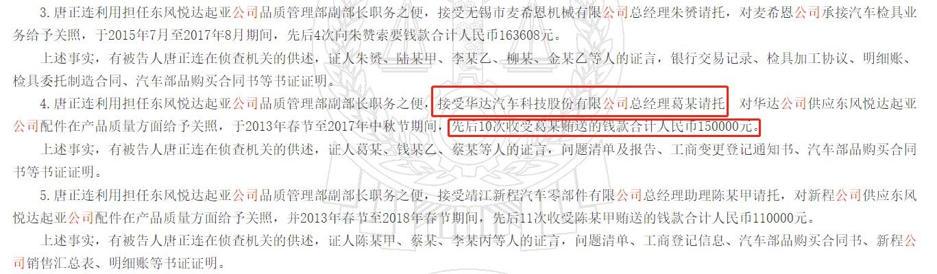 华达科技总经理葛某卷入受贿案中,先后10次贿送的钱款合计人民币15万元