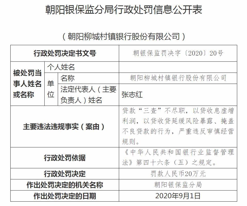 """贷款""""三查""""不尽职等 朝阳柳城村镇银行被罚20万"""