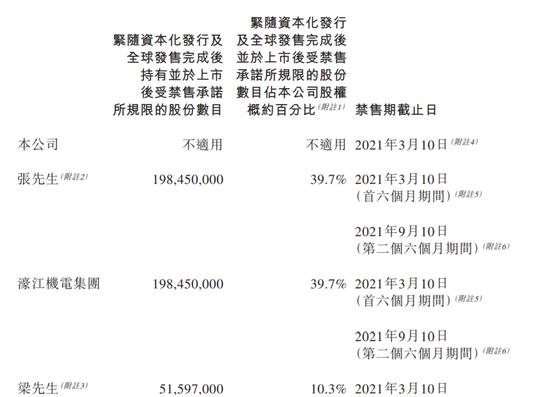 濠江机电超购约7.99倍预计9月11日上市 一手中签率30.11%