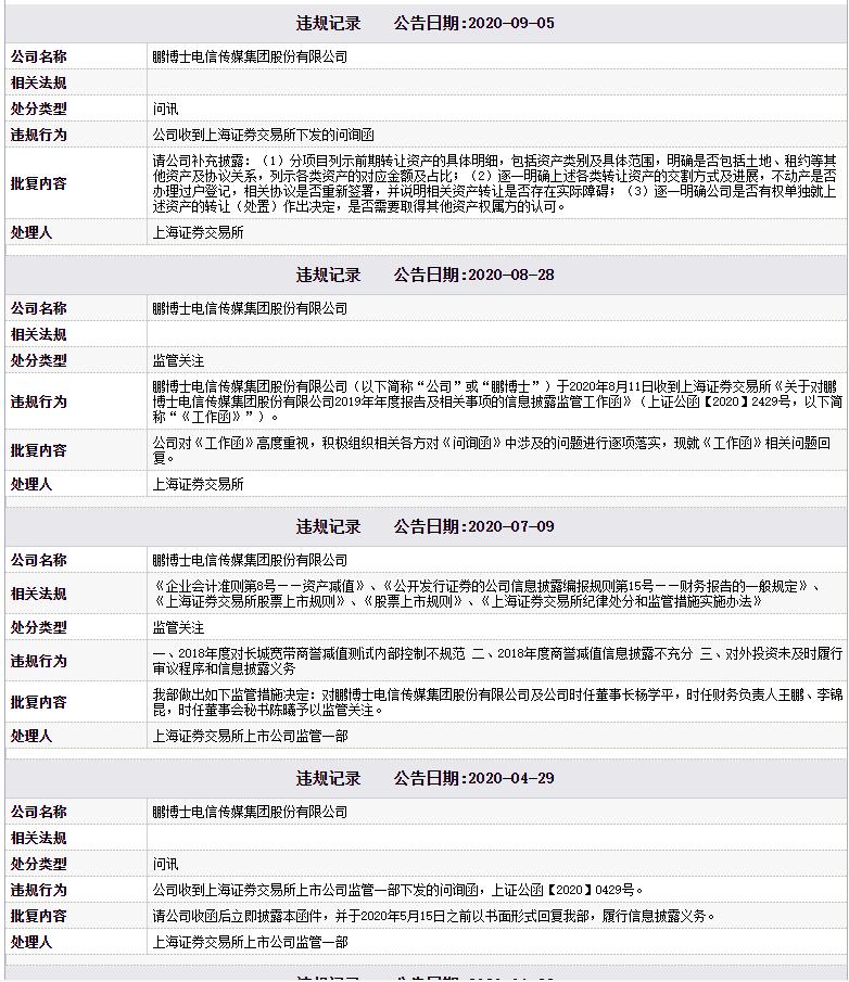 """鹏博士净利润连年下滑、诉讼风险缠身 低价出售长城宽带""""瘦身""""后 杨学平如何落子?"""