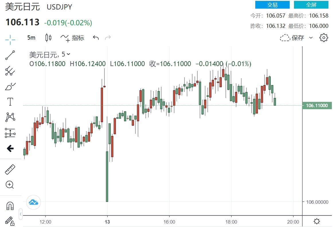无协议脱欧遭反对英镑回升 日元等待菅义伟继任 欧元/美元仍被低估?