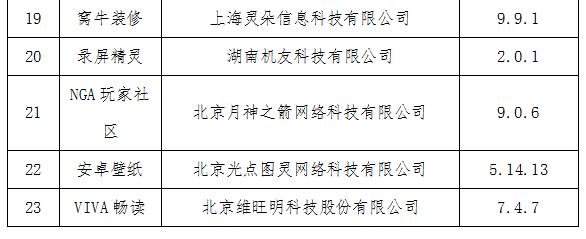 工信部下架23款侵害用户权益APP,涉海淘免税店等