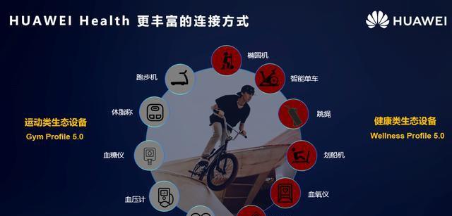 运动|华为发布HUAWEI Health 5.0,全面升级并开放运动健康核心能力