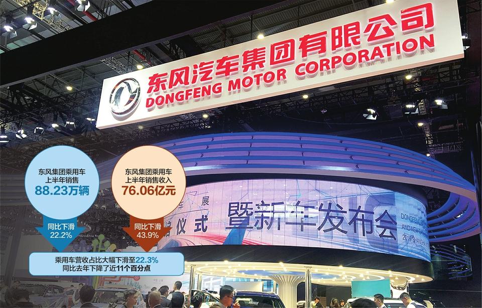 东风集团股份启动上市辅导 15年回归A股路终见曙光