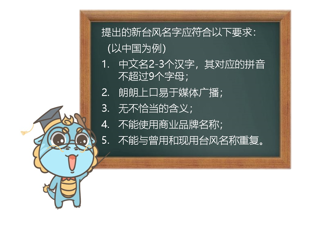 """台风""""玉兔""""退休,下一个台风名字可能出自你手"""