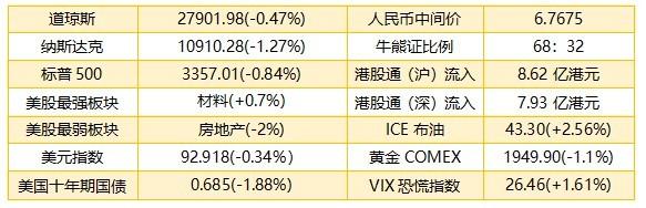 智通港股早知道��(9月18日)资金大量涌入香港,留意同程艺龙(00780)股价异动