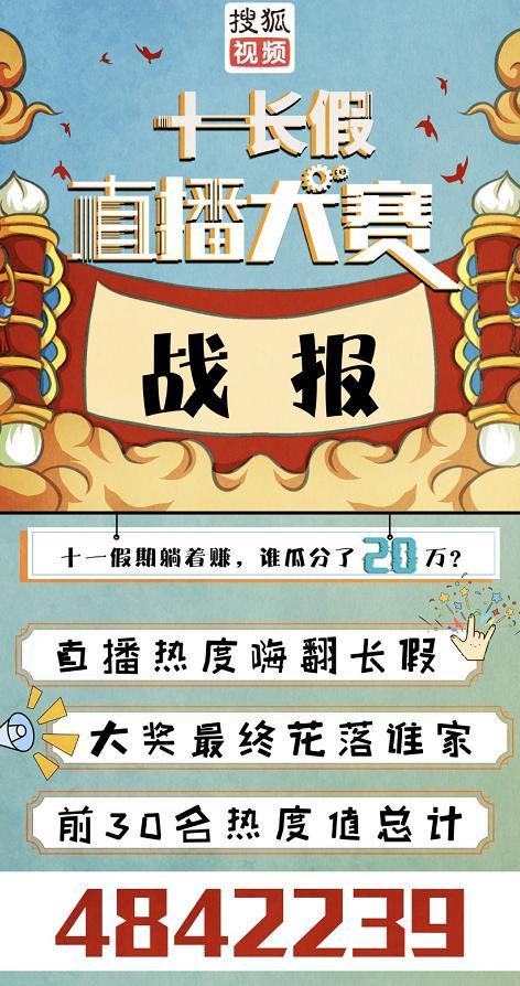 搜狐十一长假直播大赛揭晓 全民参与创新打造价值平台